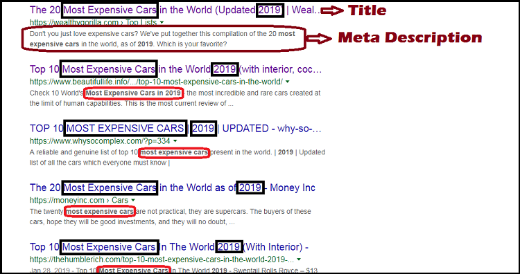 google spiders crawl keyword in title and meta description