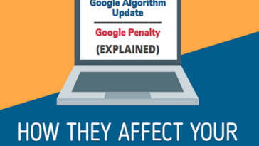 google penalty and algorithm update explained